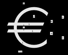 Euro tegn euro character
